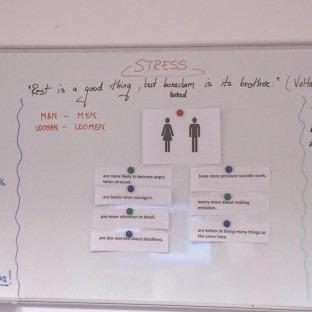 Pre-Intermediate - Business English  - STRESS
