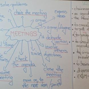 Business English Training - MEETINGS